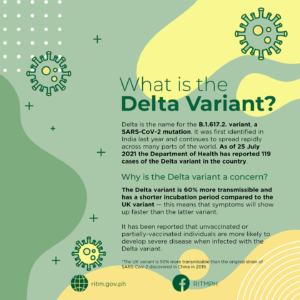 What is the Delta Variant?
